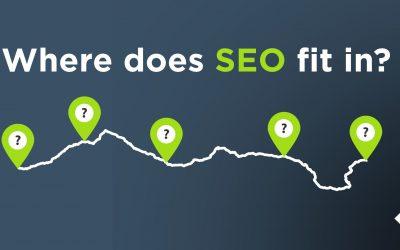 Digital Content Marketing, SEO & Web Design Birmingham