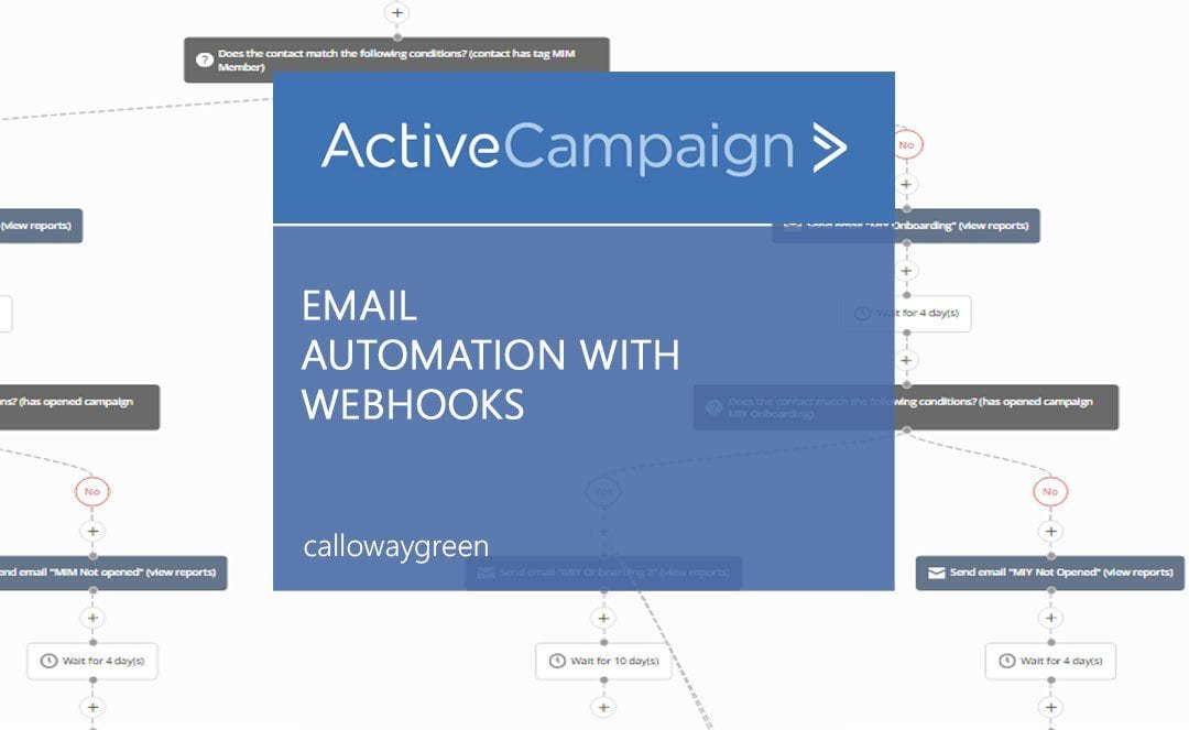 Using ActiveCampaign Webhooks
