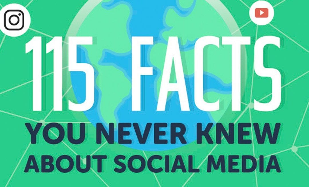 115 Social Media Facts